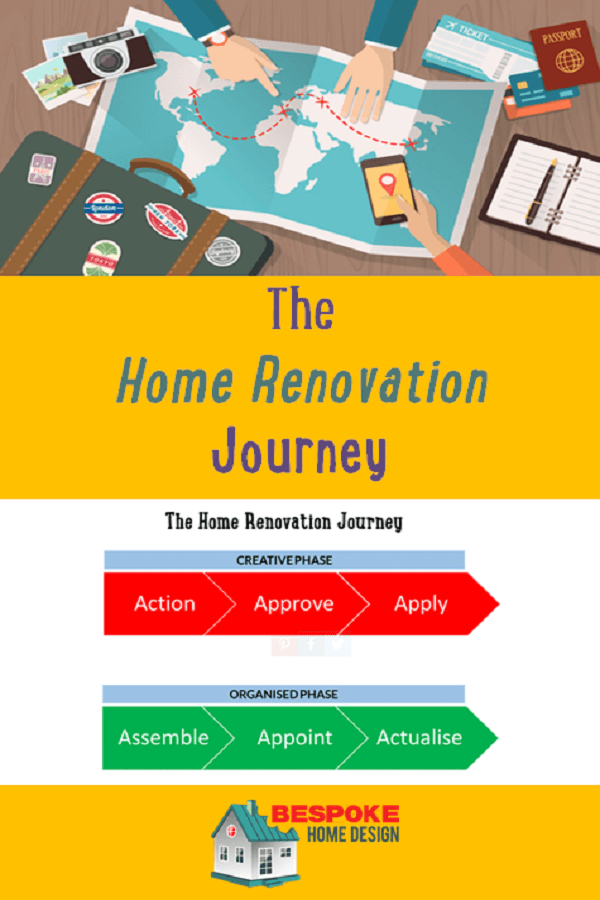 renovation-journey