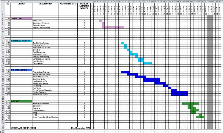 schedule-of-works